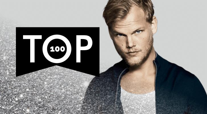 top100 banner